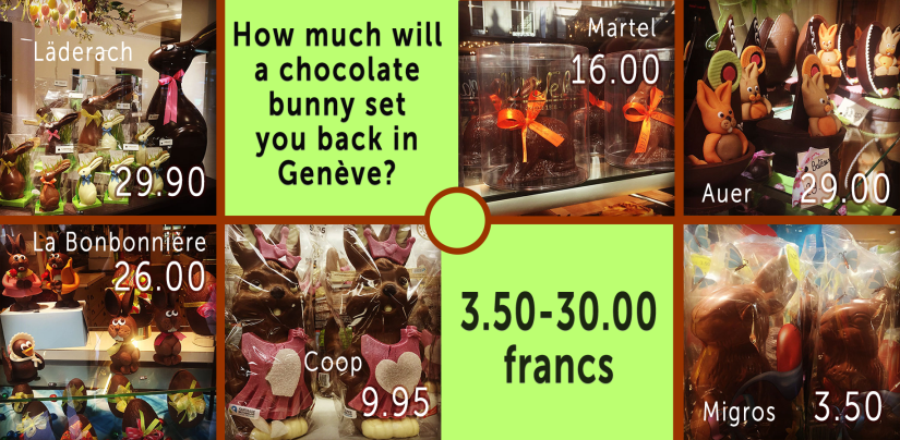 A graphic showing the different prices of chocolate easter bunnies in Geneva